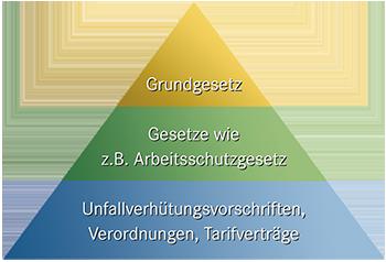 pyramide_350